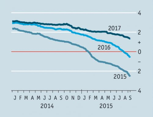 .The_Economist__Bresil__previsions_du_ta