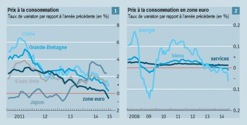 The_Economist__inflation_zone_euro_Chine_Etats-Unis_Grande-Bretagne_Japon__Martin_Anota_.png