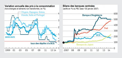 The_Economist__inflation_zone_euro__bilans_des_banques_centrales__Martin_Anota_.png