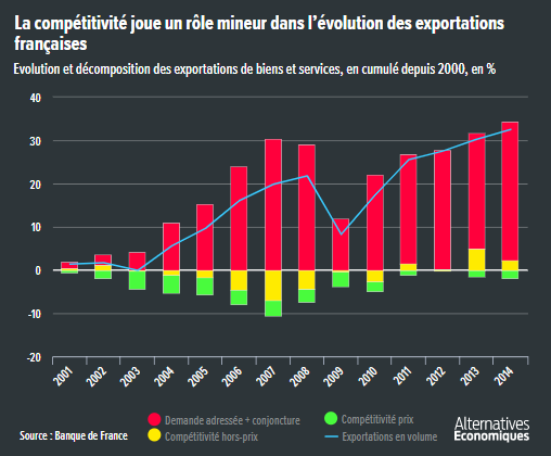 Alter_eco__explications_exportations_francaises.png