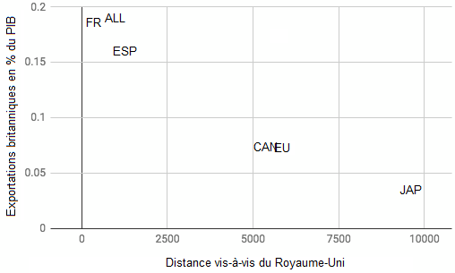 Paul_Krugman__equation_gravite_commerce_Royaume_Uni_Grande_Bretagne.png