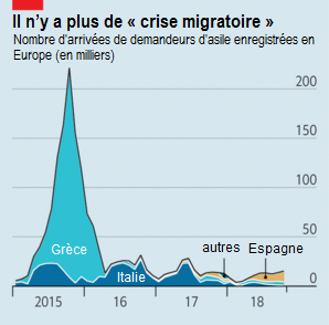The_Economist__Europe_demandeurs_d__asile.png