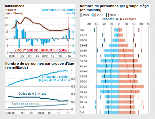 The_Economist__demographie__Chine__bebes__fin_politique_de_l__enfant_unique.png